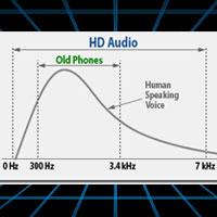 HDAudio